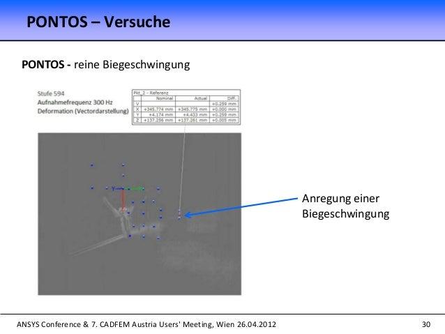 ANSYS Conference & 7. CADFEM Austria Users' Meeting, Wien 26.04.2012 30 PONTOS - reine Biegeschwingung Anregung einer Bieg...