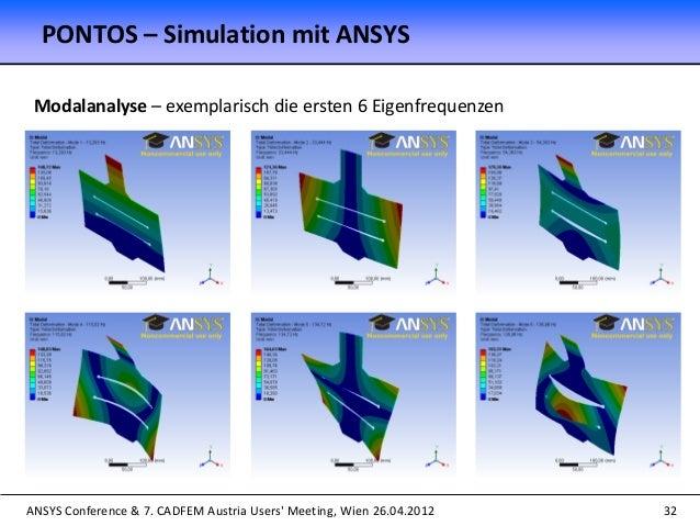 ANSYS Conference & 7. CADFEM Austria Users' Meeting, Wien 26.04.2012 32 Modalanalyse – exemplarisch die ersten 6 Eigenfreq...