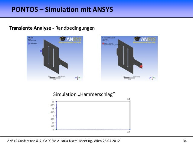 "ANSYS Conference & 7. CADFEM Austria Users' Meeting, Wien 26.04.2012 34 Transiente Analyse - Randbedingungen Simulation ""H..."