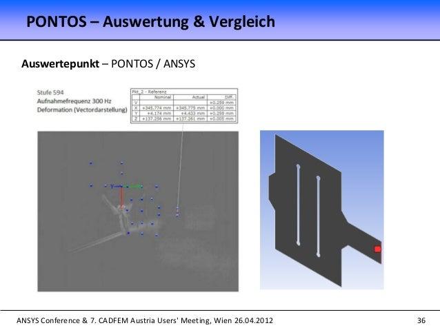 ANSYS Conference & 7. CADFEM Austria Users' Meeting, Wien 26.04.2012 36 Auswertepunkt – PONTOS / ANSYS PONTOS – Auswertung...