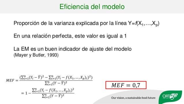 Proporción de la varianza explicada por la línea Y=f(X1,…,Xp) En una relación perfecta, este valor es igual a 1 La EM es u...