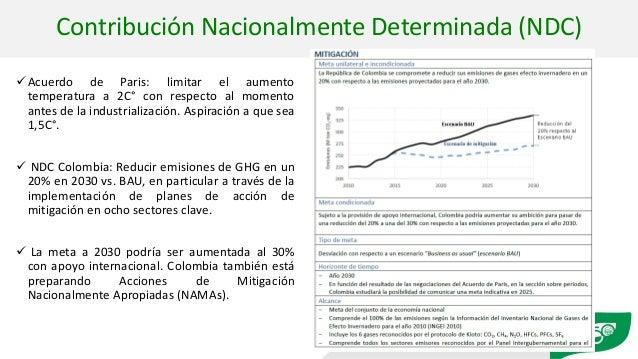 Contribución Nacionalmente Determinada (NDC) Acuerdo de Paris: limitar el aumento temperatura a 2C° con respecto al momen...