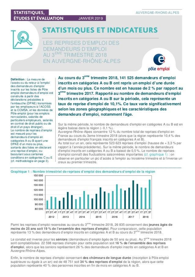 LES REPRISES D'EMPLOI DES DEMANDEURS D'EMPLOI AU 3EME TRIMESTRE 2018 EN AUVERGNE-RHÔNE-ALPES  JANVIER 2019 AUVERGNE-R...