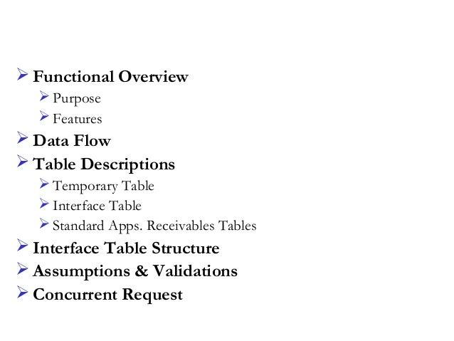 Oracle APPS :Receivables Auto Invoice