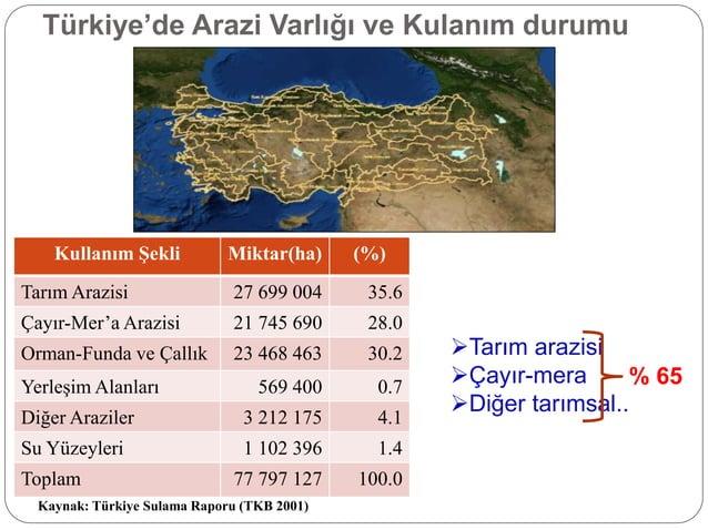 Türkiye'de Arazi Varlığı ve Kulanım durumu Kullanım Şekli Miktar(ha) (%) Tarım Arazisi 27 699 004 35.6 Çayır-Mer'a Arazisi...