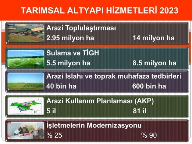 TARIMSAL ALTYAPI HİZMETLERİ 2023 Arazi Toplulaştırması 2.95 milyon ha 14 milyon ha Arazi Islahı ve toprak muhafaza tedbirl...