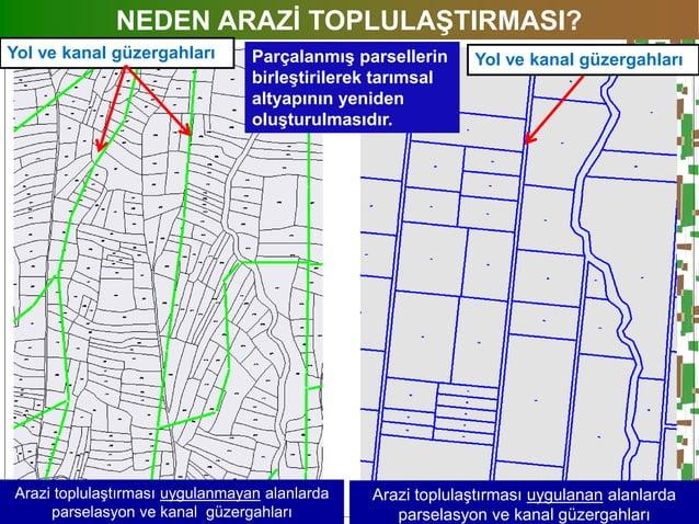 30 NEDEN ARAZİ TOPLULAŞTIRMASI? 30 Arazi toplulaştırması uygulanmayan alanlarda parselasyon ve kanal güzergahları Arazi to...