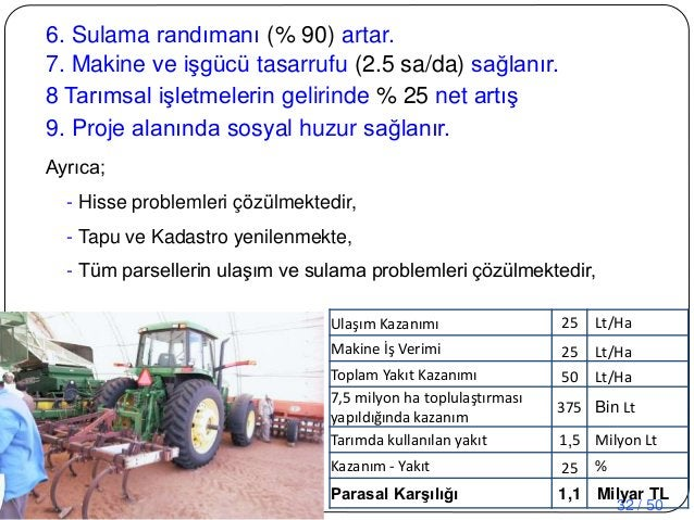 6. Sulama randımanı (% 90) artar. 7. Makine ve işgücü tasarrufu (2.5 sa/da) sağlanır. 8 Tarımsal işletmelerin gelirinde % ...