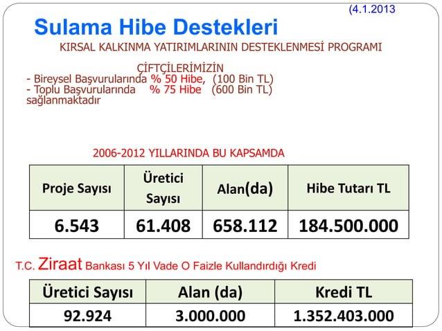 T.C. Ziraat Bankası 5 Yıl Vade O Faizle Kullandırdığı Kredi Sulama Hibe Destekleri (4.1.2013 KIRSAL KALKINMA YATIRIMLARINI...