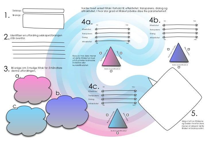 Vurder hvert enkelt tiltak i forhold til; effektivitet, transparens, dialog og      Selskap:                              ...