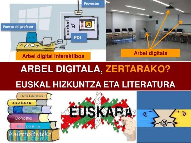 ARBEL DIGITALA, ZERTARAKO? EUSKAL HIZKUNTZA ETA LITERATURA Arbel digital interaktiboa Arbel digitala