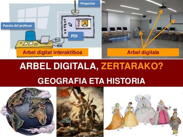 ARBEL DIGITALA, ZERTARAKO? GEOGRAFIA ETA HISTORIA Arbel digitalaArbel digital interaktiboa