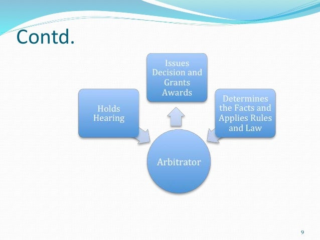 types of arbitration in hrm