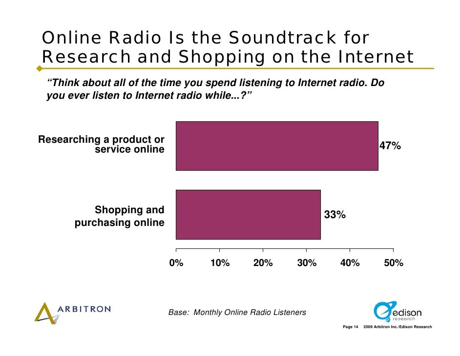 """Online Radio Is the Soundtrack for Research and Shopping on the Internet  """"Think about all of the time you spend listening..."""