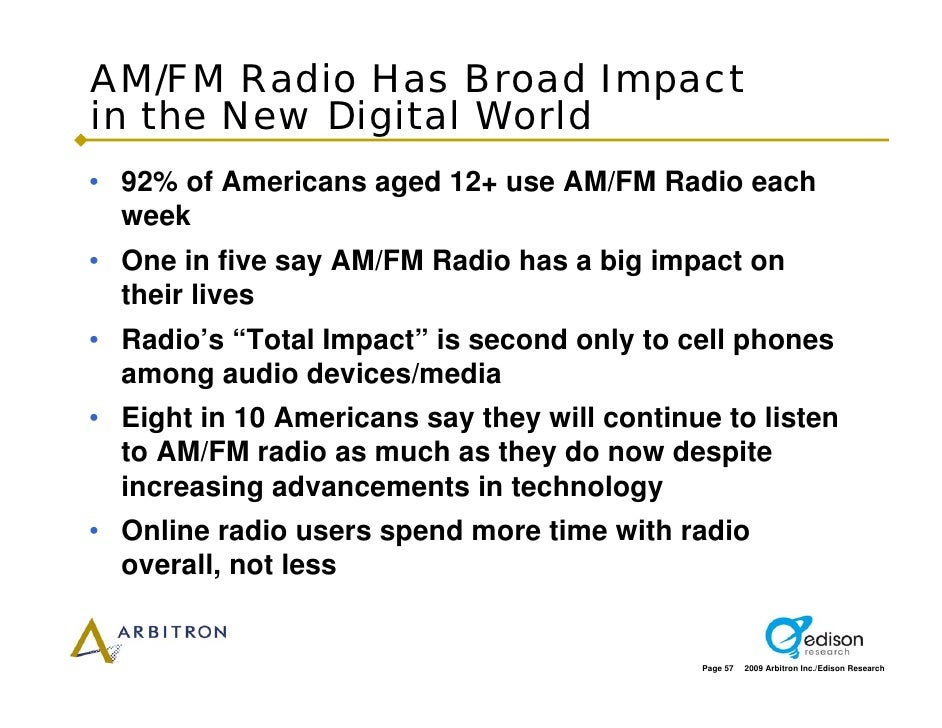 AM/FM Radio Has Broad Impact in the New Digital World • 92% of Americans aged 12+ use AM/FM Radio each   week • One in fiv...
