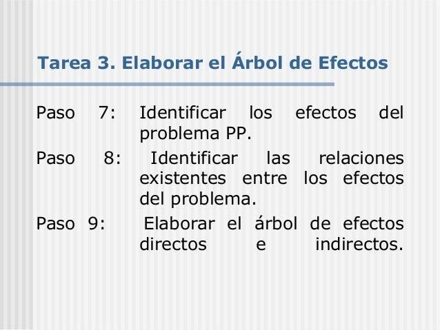 ad86f530 Arbol de-problemas ok