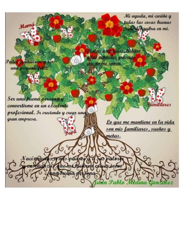 Arbol proyecto de vida for Arbol con raices y frutos