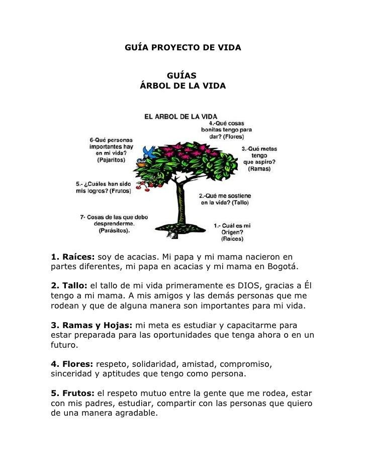 Arbol de la vida for Tipos de arboles y su significado