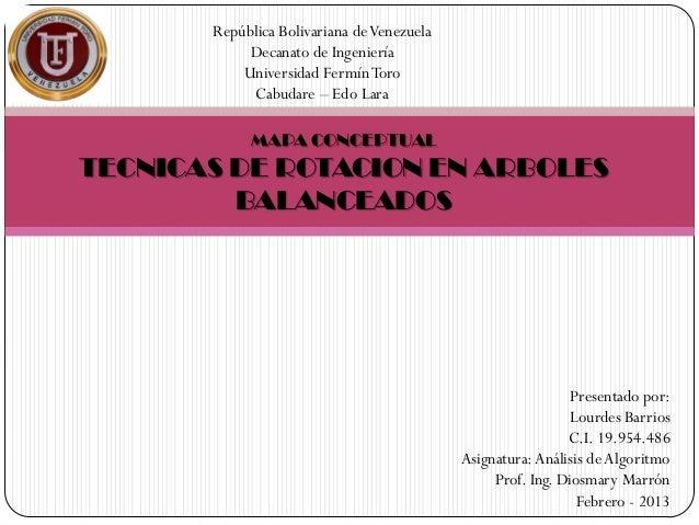 República Bolivariana de Venezuela            Decanato de Ingeniería           Universidad Fermín Toro            Cabudare...