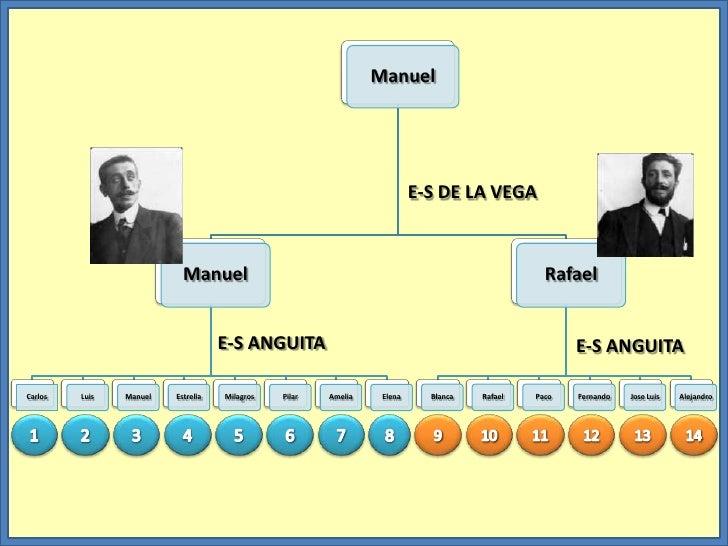 E-S DE LA VEGA<br />E-S ANGUITA<br />E-S ANGUITA<br />10<br />9<br />11<br />12<br />13<br />14<br />2<br />3<br />4<br />...