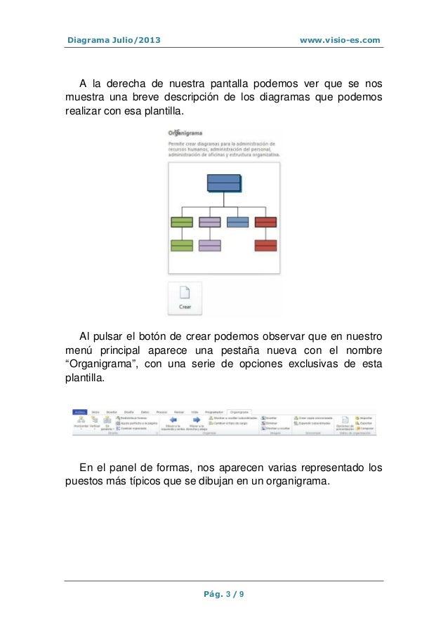 Diagrama Visio Julio2013 Arbol Genealogico