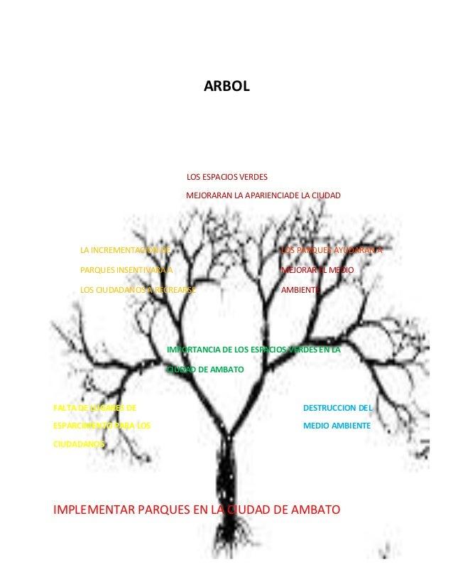 Arbol metodologia de la investigacion for Investigacion de arboles