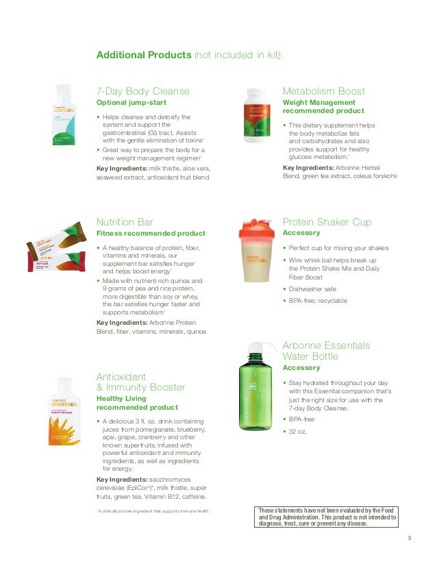 Arbonne Essentials 30 Day Feeling Fit Guide