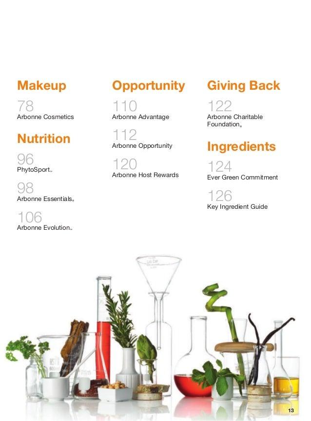 Makeup 78 Arbonne Cosmetics Nutrition 96 PhytoSport™ 98 Arbonne Essentials® 106 Arbonne Evolution™ Opportunity 110 Arbonne...