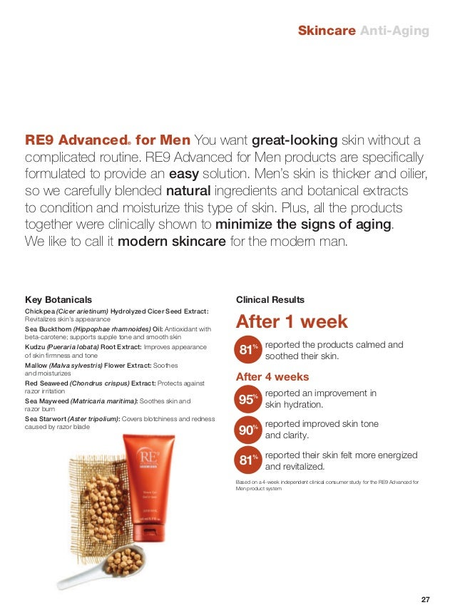 Clinical Results After 1 week reported the products calmed and soothed theirskin. After 4 weeks reported an improvement i...