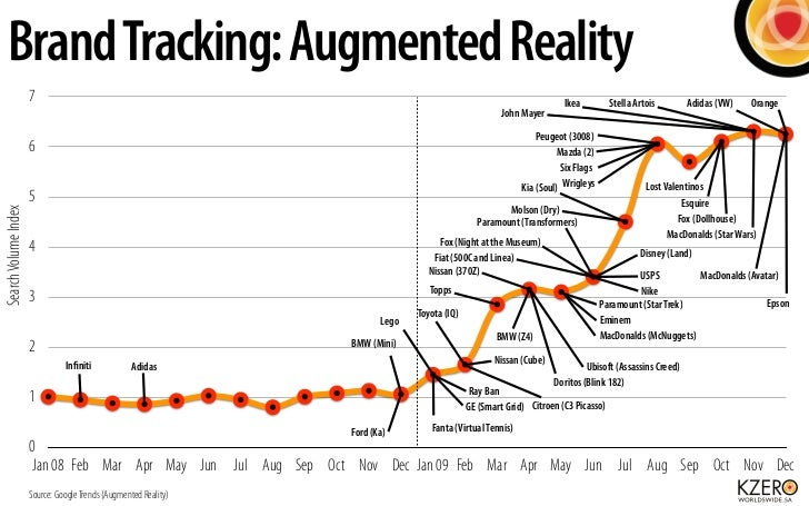 Brand Tracking: Augmented Reality                       7                                                                 ...