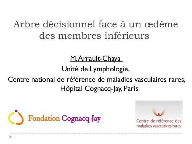 Arbre décisionnel face à un œdème      des membres inférieurs                    M. Arrault-Chaya                 Unité de...