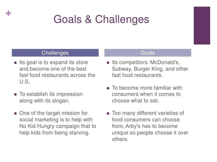 +                      Goals & Challenges                 Challenges                               Goals       Its goal i...