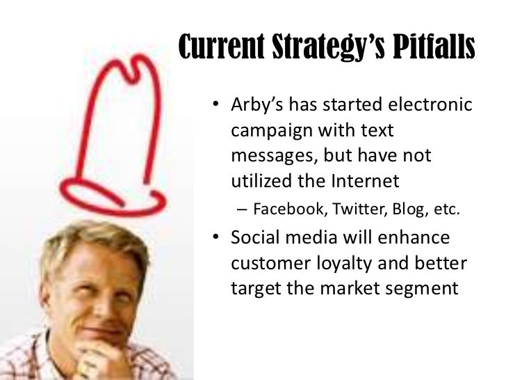 Current Strategy's Pitfalls <br />Arby's has started electronic campaign with text messages, but have not utilized the Int...