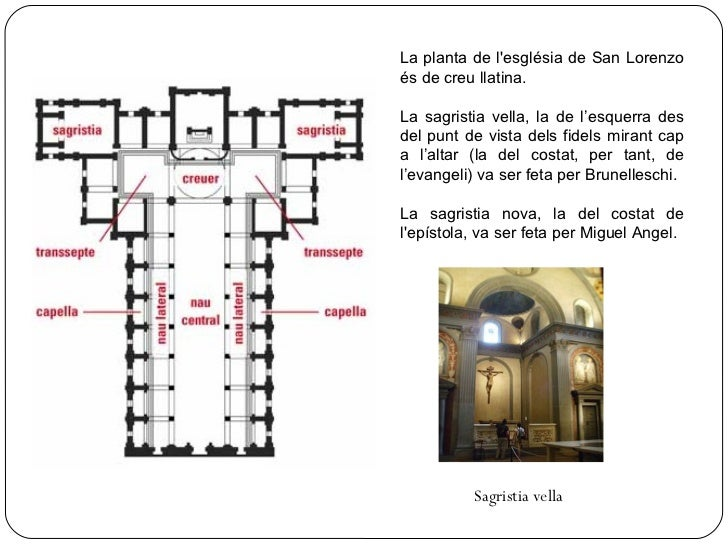 Arc brunelleschi esgl sia de san lorenzo for Interior iglesia san lorenzo brunelleschi