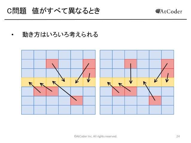 C問題 値がすべて異なるとき •  動き方はいろいろ考えられる  ©AtCoder Inc. All rights reserved.  24
