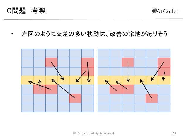C問題 考察 •  左図のように交差の多い移動は、改善の余地がありそう  ©AtCoder Inc. All rights reserved.  25