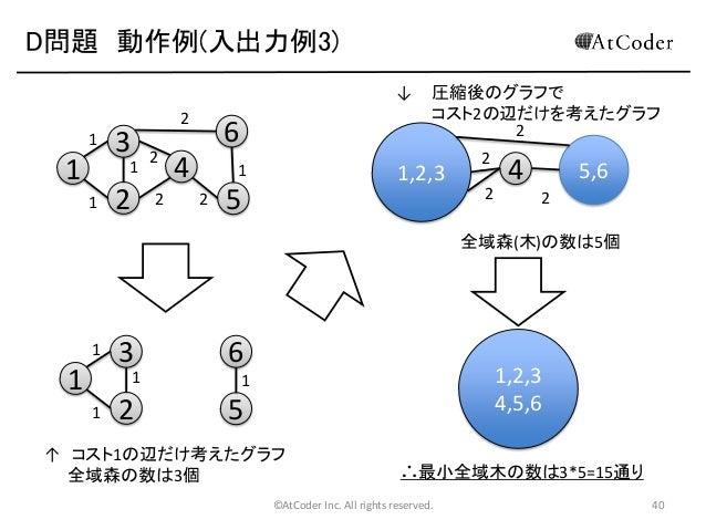 D問題 動作例(入出力例3) ↓  1  1  2  3  1  1  2  2 2  6  4  1,2,3  1 2  圧縮後のグラフで コスト2の辺だけを考えたグラフ 2  5  2 2  4  5,6 2  全域森(木)の数は5個  1...