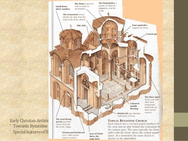 Early	   Christian	   Architecture	    `	   	   	   Towards	   Byzantine	   architecture	    `	   	   	   Special	   featu...