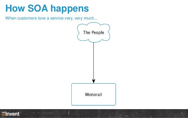 How SOA happens When customers love a service very, very much...  11 0