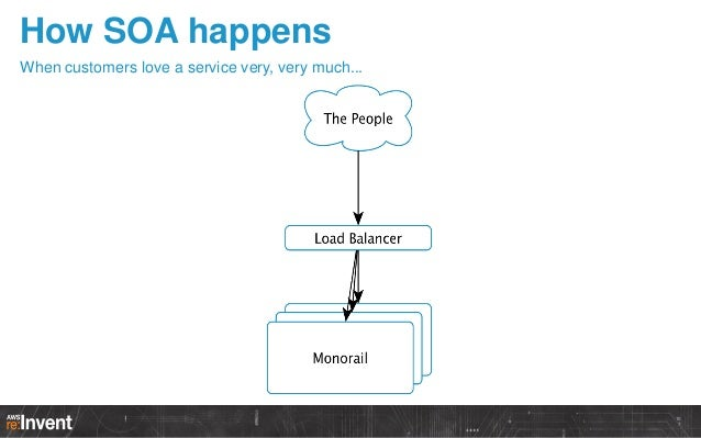 How SOA happens When customers love a service very, very much...  11 1