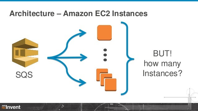 Massive Message Processing with Amazon SQS and Amazon