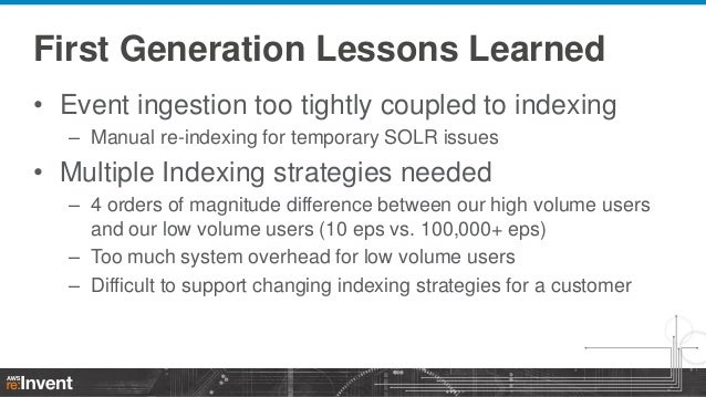 First Generation Lessons Learned • Event ingestion too tightly coupled to indexing – Manual re-indexing for temporary SOLR...