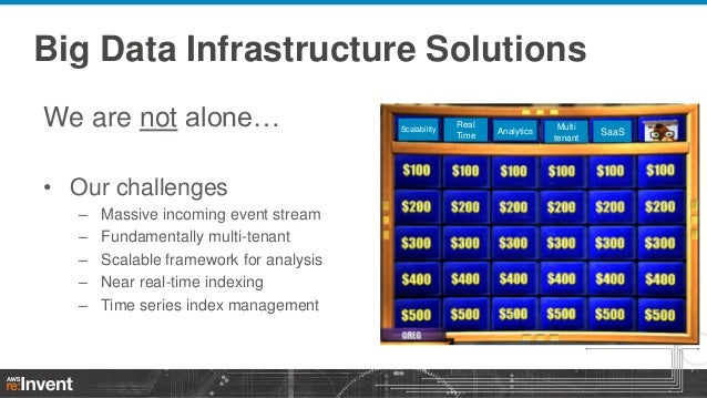 Big Data Infrastructure Solutions We are not alone… • Our challenges – – – – –  Massive incoming event stream Fundamentall...