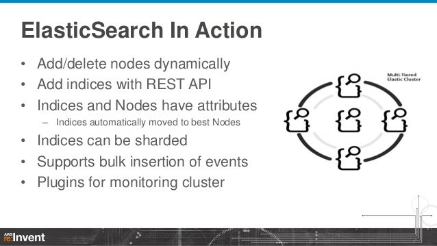 ElasticSearch In Action • Add/delete nodes dynamically • Add indices with REST API • Indices and Nodes have attributes – I...