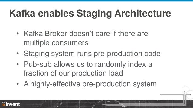 Kafka enables Staging Architecture • Kafka Broker doesn't care if there are multiple consumers • Staging system runs pre-p...