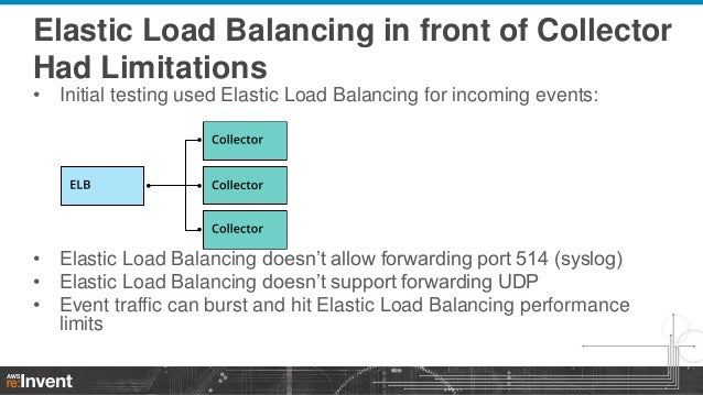 Elastic Load Balancing in front of Collector Had Limitations • Initial testing used Elastic Load Balancing for incoming ev...