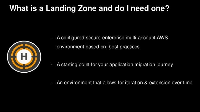 What is a Landing Zone and do I need one? H - A configured secure enterprise multi-account AWS environment based on best p...