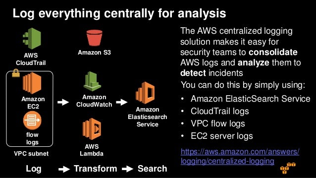 Log everything centrally for analysis The AWS centralized logging solution makes it easy for security teams to consolidate...