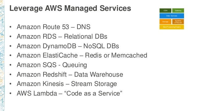 AWS Databases - Amazon Web Services (AWS)