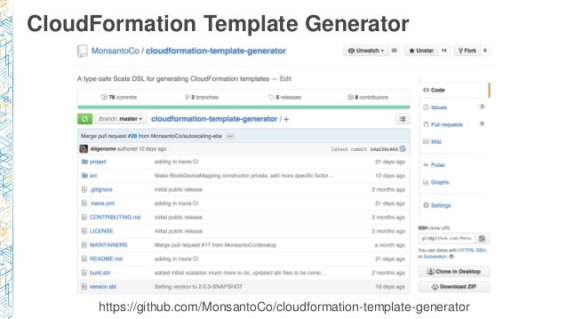 Arc401 cloud first new architecture for new infrastructure for Cloudformation template generator
